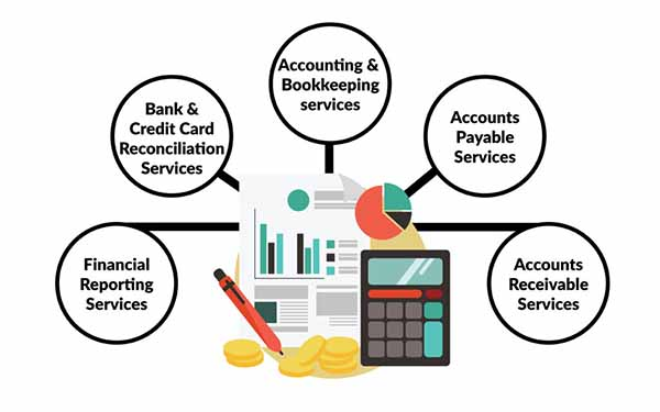 Accounts Arabia- Outsourcing Service